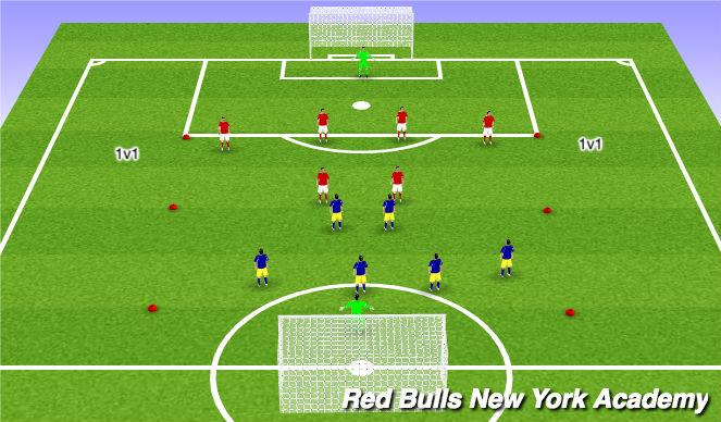 Football/Soccer Session Plan Drill (Colour): 6v6 plus 2