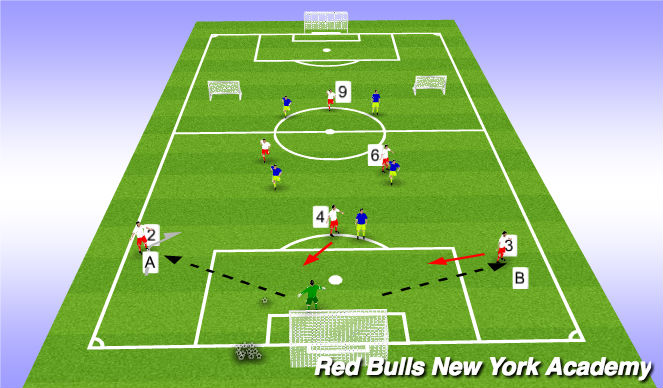 Football/Soccer Session Plan Drill (Colour): Main Activity Playing out of back
