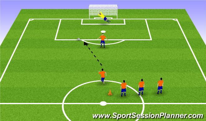 Football/Soccer Session Plan Drill (Colour): Shooting 1vs1