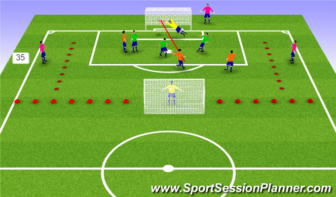 Football/Soccer Session Plan Drill (Colour): Shooting and passing