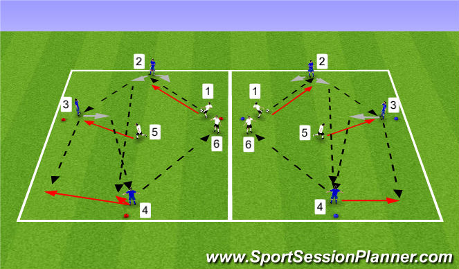 Football/Soccer Session Plan Drill (Colour): P&R - Hold middle and press