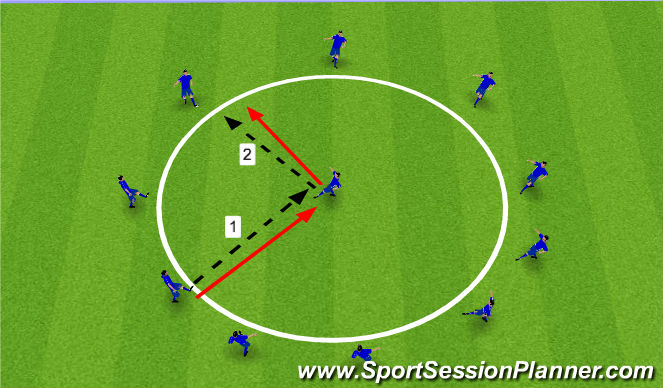 Football/Soccer Session Plan Drill (Colour): Warm up - Movement to recieve