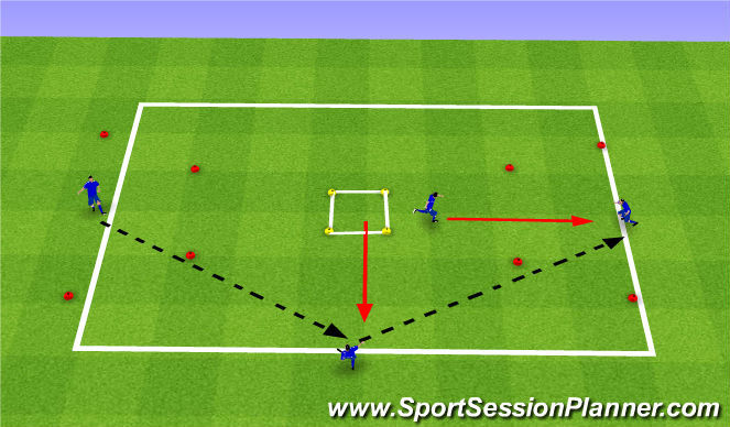 Football/Soccer Session Plan Drill (Colour): Combination play - Opening out & bounce passes