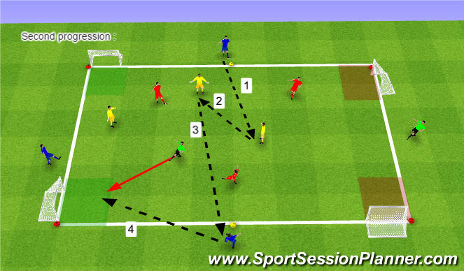 Football/Soccer Session Plan Drill (Colour): Possession - Extended version, In to come out