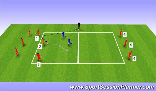 Football/Soccer Session Plan Drill (Colour): 3 v 2 defending