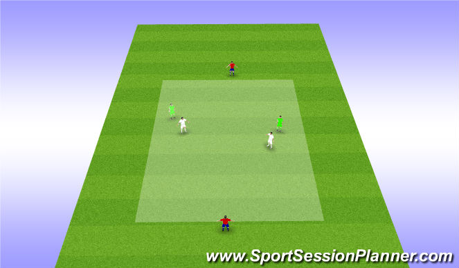 Football/Soccer Session Plan Drill (Colour): 2v2 Directional Possession