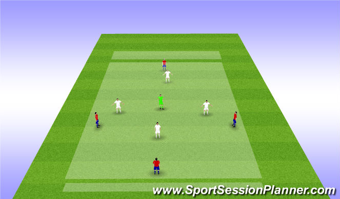 Football/Soccer Session Plan Drill (Colour): 4v4+1 to Endzone