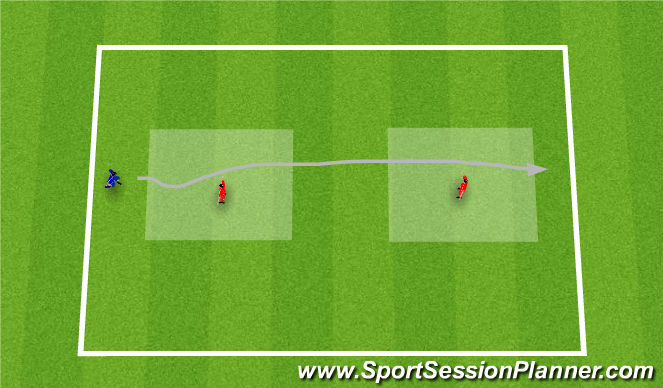 Football/Soccer Session Plan Drill (Colour): Skill Phase 1: