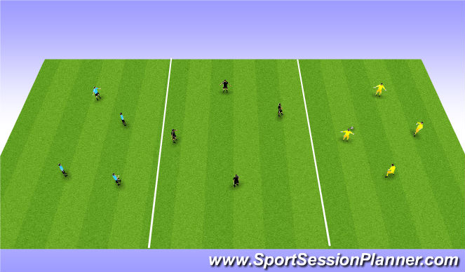 Football/Soccer Session Plan Drill (Colour): 4 v 2 transition
