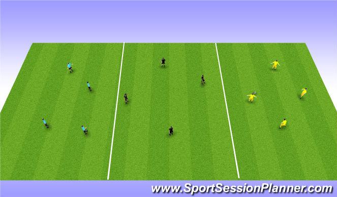 Football/Soccer Session Plan Drill (Colour): 4 v 2 transition