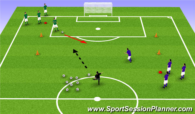 Football/Soccer Session Plan Drill (Colour): Rapid Fire SSG