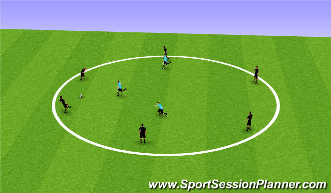 Football/Soccer Session Plan Drill (Colour): Stage 1 - Possession Circle