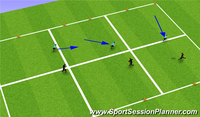 Football/Soccer Session Plan Drill (Colour): Stage 2 - Defending Group - Tactical