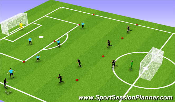Football/Soccer Session Plan Drill (Colour): Stage 3 - Small Sided Game - Group Defending
