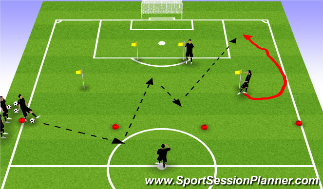 Football/Soccer Session Plan Drill (Colour): SPOA Passing Pattern to Goal