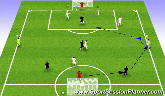 Football/Soccer Session Plan Drill (Colour): 4v4 w Wide Nuetral Player