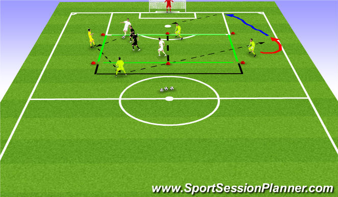 Football/Soccer Session Plan Drill (Colour): SPOA to Goal (negative pass)