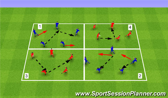 Football/Soccer Session Plan Drill (Colour): Functional practise - Passing & recieving