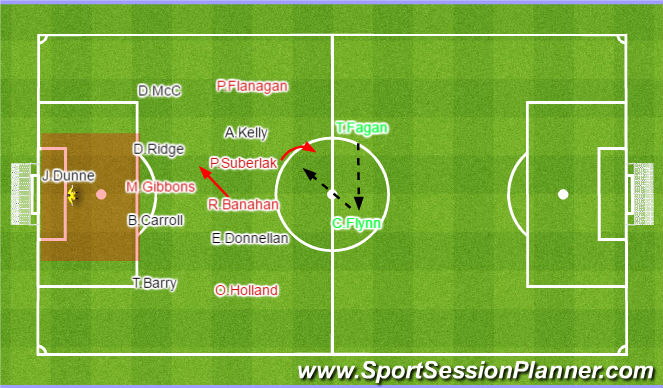 Football/Soccer Session Plan Drill (Colour): Defending - Compactness & playing out