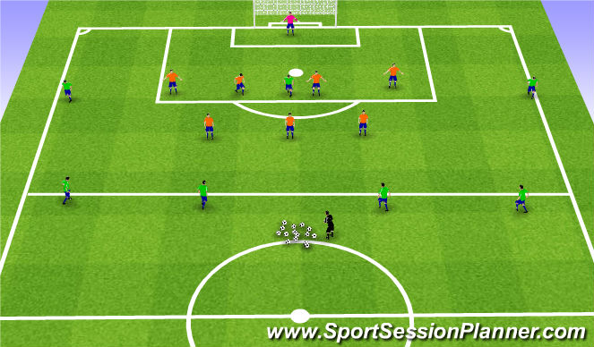 Football/Soccer Session Plan Drill (Colour): Compactness SSA