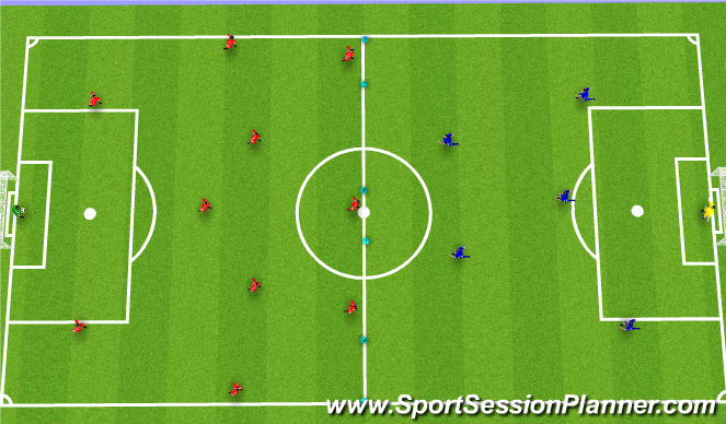 Football/Soccer Session Plan Drill (Colour): Tactical understanding