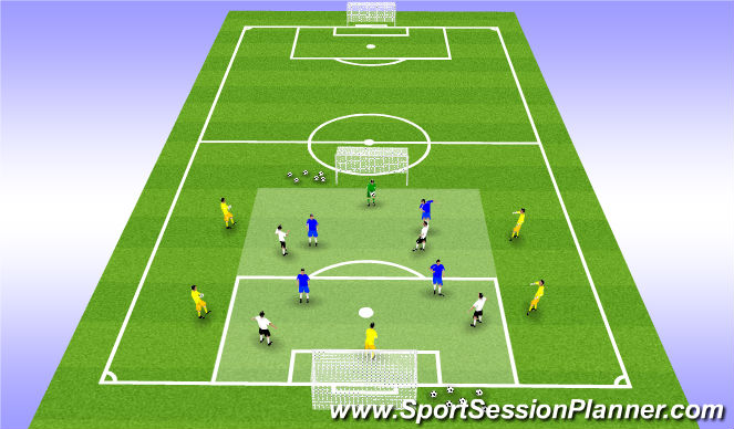 Football/Soccer Session Plan Drill (Colour): SMALL SIDE GAME