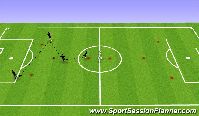 Football/Soccer Session Plan Drill (Colour): Inverse Y Passing (SPOA)