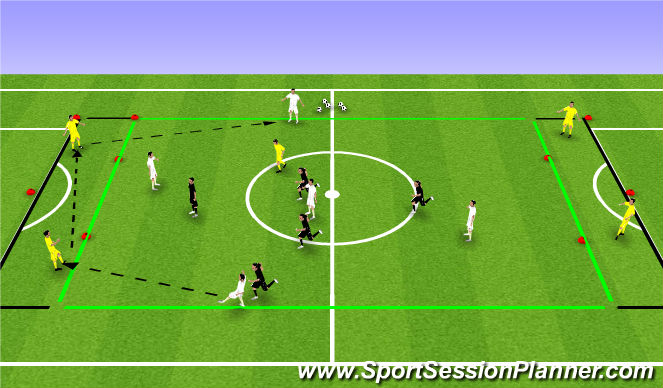 Football/Soccer Session Plan Drill (Colour): SPOA Possession Play (negative pass)