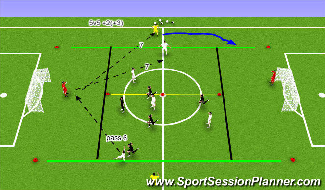 Football/Soccer Session Plan Drill (Colour): SPOA to Goal (Expanded)