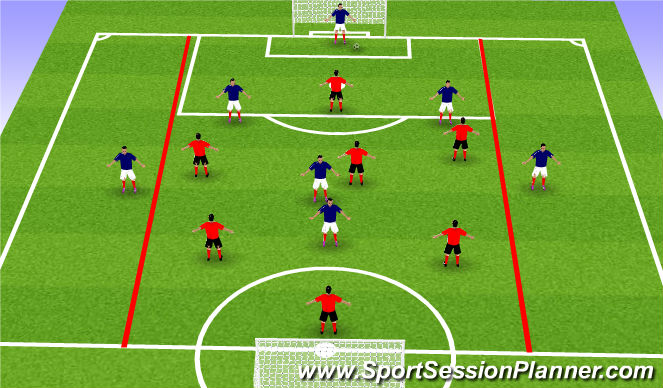 Football/Soccer Session Plan Drill (Colour): 7v7 Conditioned Game
