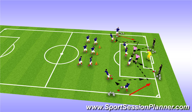 Football/Soccer Session Plan Drill (Colour): Finishing From out wide