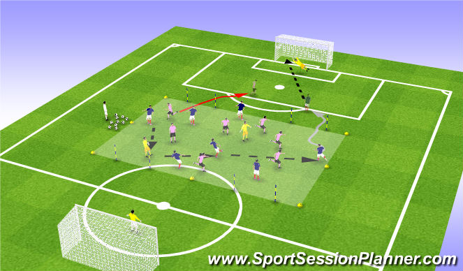 Football/Soccer Session Plan Drill (Colour): 7v7 plus 2 Jokers - Shooting Game