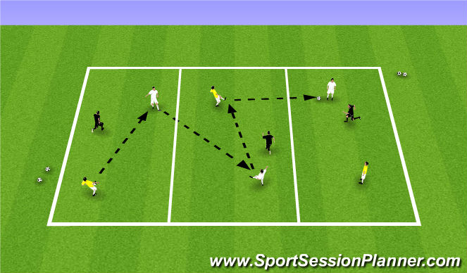 Football/Soccer Session Plan Drill (Colour): 3v3+3 Possession