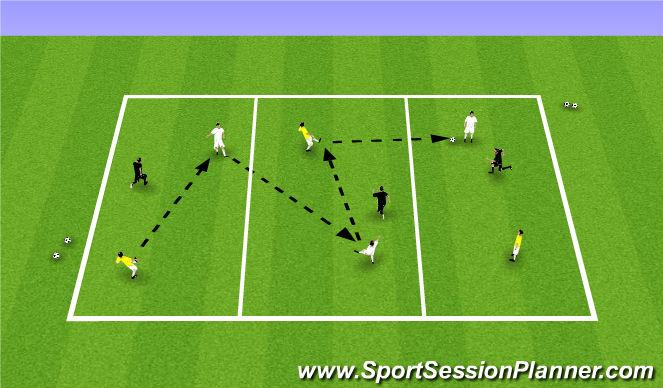 Football/Soccer Session Plan Drill (Colour): 3v3+3 Possession