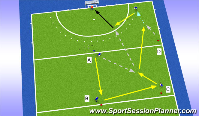 Hockey Session Plan Drill (Colour): Doorbewegen na de pass