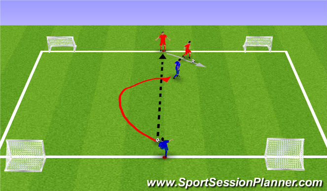 Football/Soccer Session Plan Drill (Colour): Channel Practice