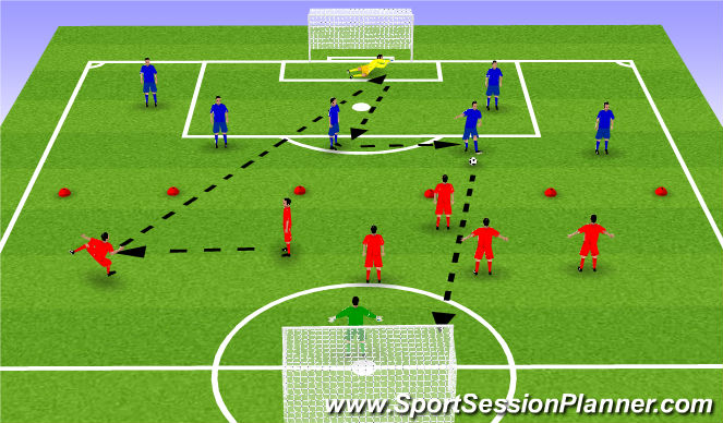 Football/Soccer Session Plan Drill (Colour): Shooting Game (Global)