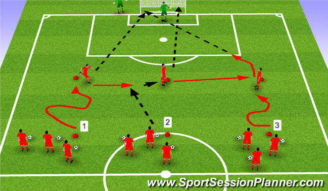 Football/Soccer Session Plan Drill (Colour): Shooting Combo (Analytical)