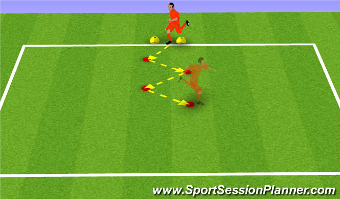 Football/Soccer Session Plan Drill (Colour): GK Power & Agility
