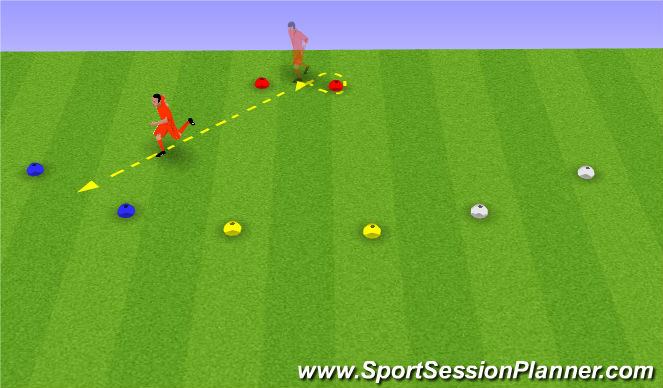 Football/Soccer Session Plan Drill (Colour): GK Speed & Agility