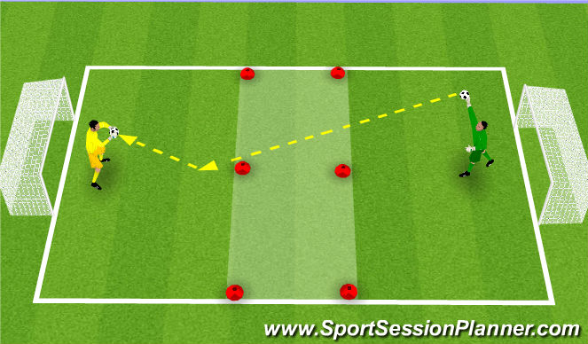 Football/Soccer Session Plan Drill (Colour): GK Distribution Throw & Save Game