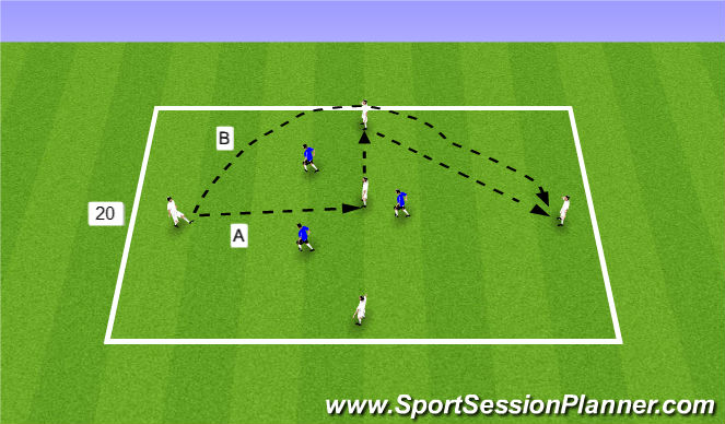 Football/Soccer Session Plan Drill (Colour): 5 v 3 Rectangle Possession