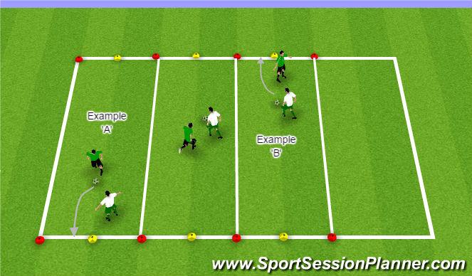 Football/Soccer Session Plan Drill (Colour): Activity 2: 1v1 Barcelona