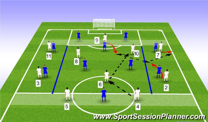 Football/Soccer Session Plan Drill (Colour): 10v10 Lose Mark Rondo