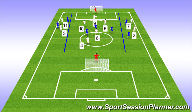 Football/Soccer Session Plan Drill (Colour): 10v10 ESSG