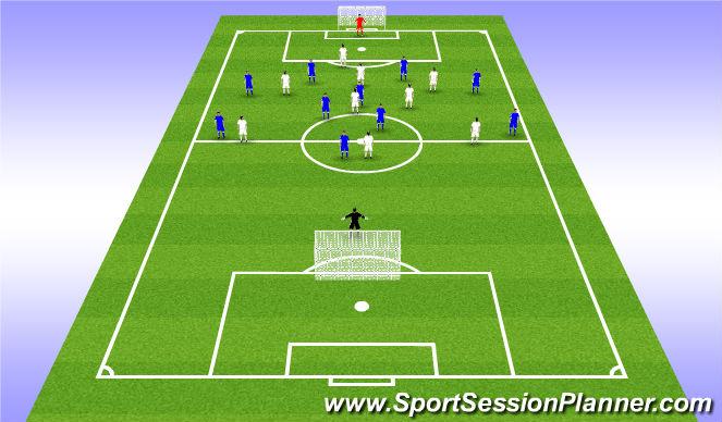 Football/Soccer Session Plan Drill (Colour): 10v11