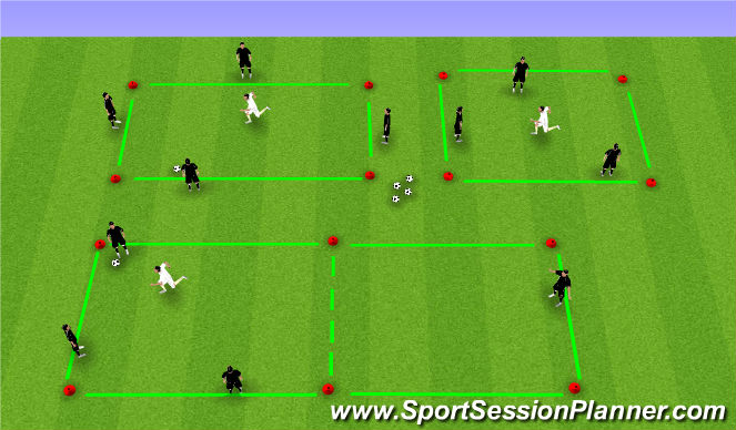 Football/Soccer Session Plan Drill (Colour): 3v1, 4v1 Rondo (Break Out game)