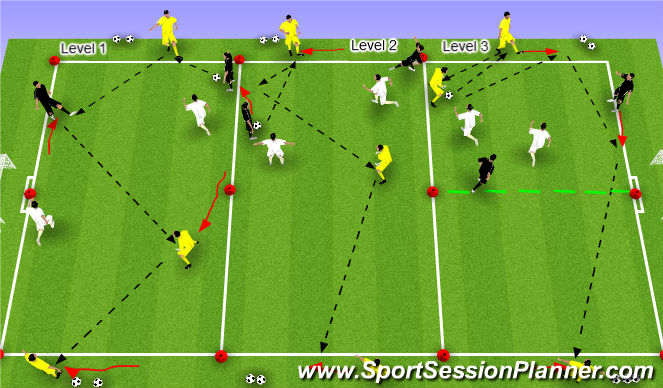 Football/Soccer Session Plan Drill (Colour): 2v2 +3 Rondo