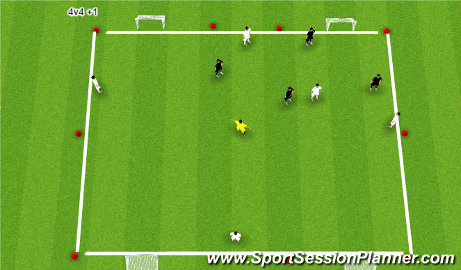 Football/Soccer Session Plan Drill (Colour): 4 Goal game/6 Goal Game