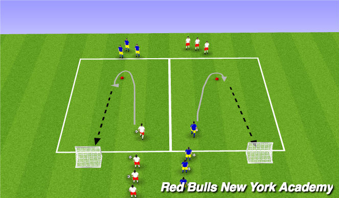 Football/Soccer Session Plan Drill (Colour): Turning To Goals
